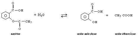 hydrolyse de l'aspirine
